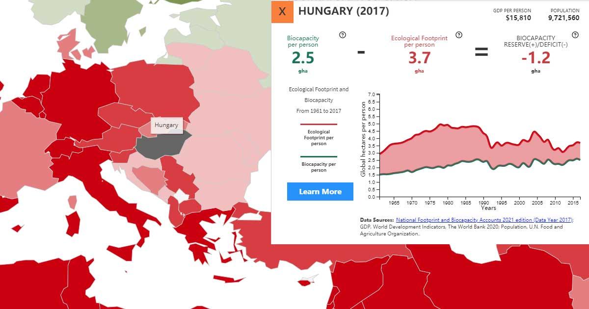 ökológiai lábnyom magyarország